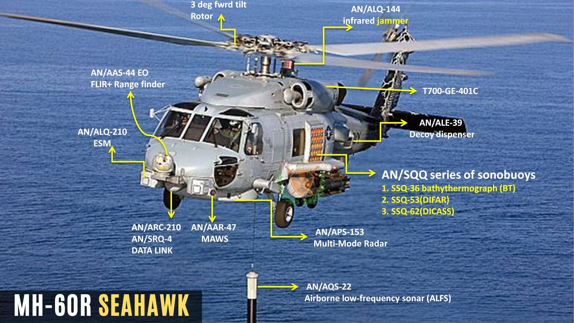 Seahawk MH60R Lockheed Martin