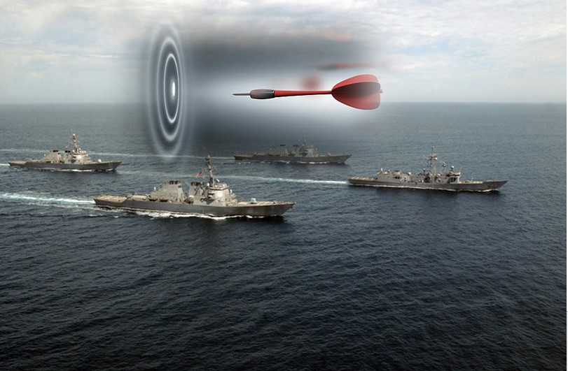 US Navy FONOPS: Confused Messaging
